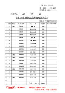 【h29.2.11建国記念】申込(中央支部)総括表 -
