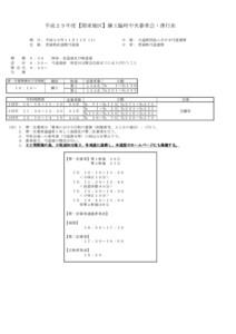平成29年度【関東地区】錬士臨時中央審査会進行表