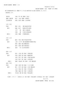 福井国体選手団