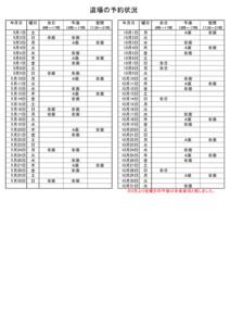 道場予約状況(抜粋)0811
