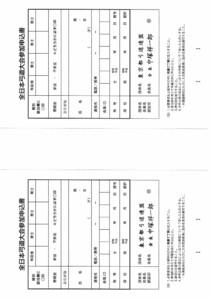 第70回全日本弓道大会参加申込書 (2)