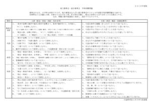 written_examination_2019