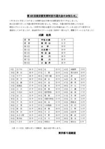 第68回結果東京都支部対抗弓道大会