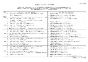 【令和2年度版】地方審査会・連合審査会学科試験問題(日本語/英語)