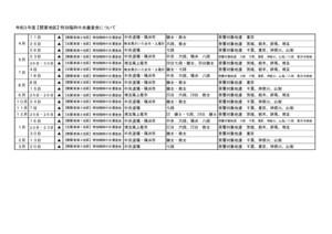 令和3年度特別臨時中央審査会【関東地域】