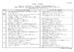 【令和3年度版】地方審査会学科試験問題(日本語/英語)